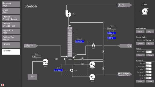 "LabVIEW with a SCADA ""Look and Feel"""
